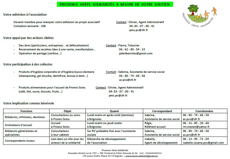 Asso_PVS Soutiens contacts